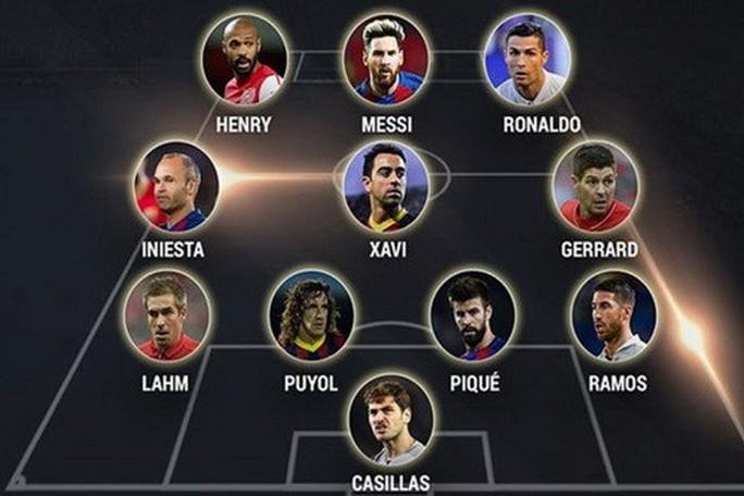 Messi lần thứ 4 đoạt Chiếc giày vàng châu Âu - Ảnh 4.