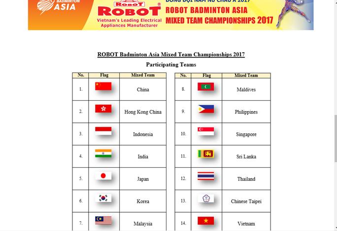 14 đội tuyển cầu lông mạnh nhất châu Á sẽ tranh chấp ngôi vô địch ở giải đấu cấp độ 5 sao từ ngày 14 đến 19-2 tại TP HCM