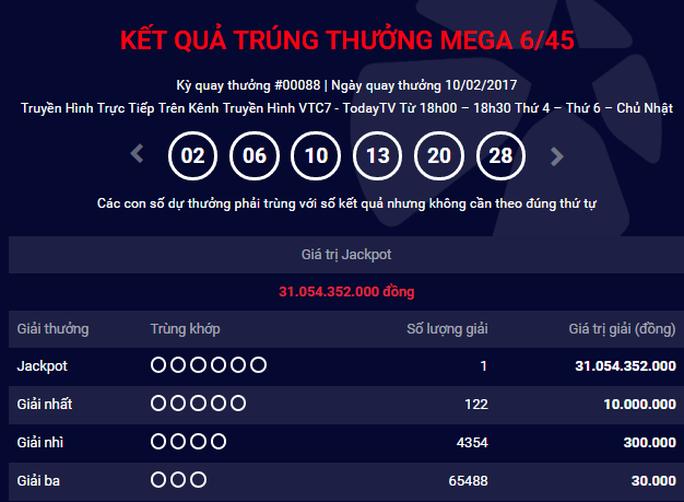 Vé trúng giải Jackpot trị giá 31.054.352.000 đồng được phát hành tại Hà Nội