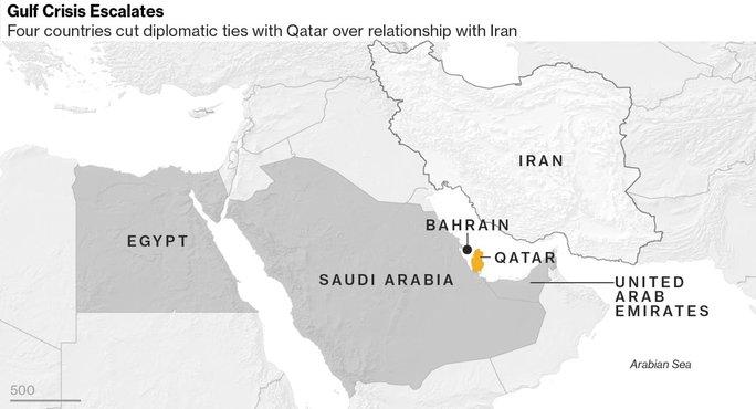 """Vì sao """"hạt tiêu"""" Qatar chọc giận các đại gia Vùng Vịnh? - Ảnh 1."""