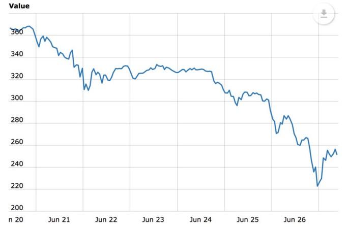 Giá linh kiện nhảy múa, dân chơi Bitcoin bán tháo trâu cày ở VN - Ảnh 2.