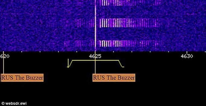 Đài phát thanh ma ở Nga phát âm thanh bí ẩn gần 50 năm qua - Ảnh 1.