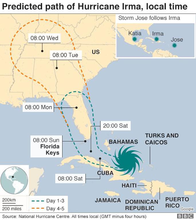 Mỹ: Cuộc sơ tán lịch sử tránh siêu bão Irma - Ảnh 1.
