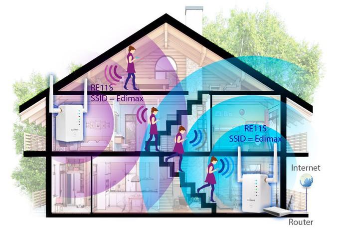 10 cách tăng tốc và bảo vệ Wi-Fi nhà bạn - Ảnh 4.