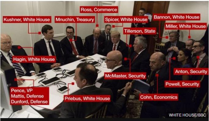 15 nhân vật trong cuộc họp kín về diễn biến chiến sự tại Syria tối 6-4. Ảnh: Nhà Trắng/BBC