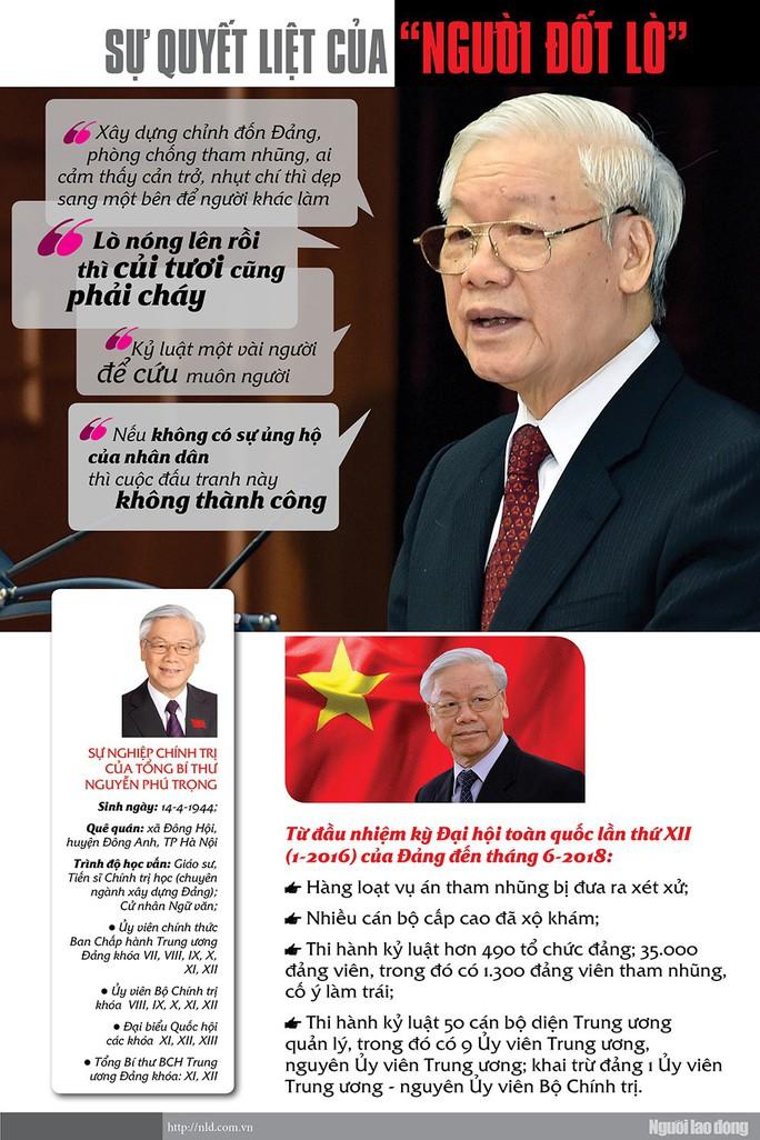 (Infographic) - Tổng Bí thư Nguyễn Phú Trọng và quyết tâm chống tham nhũng, chỉnh đốn Đảng - Ảnh 1.