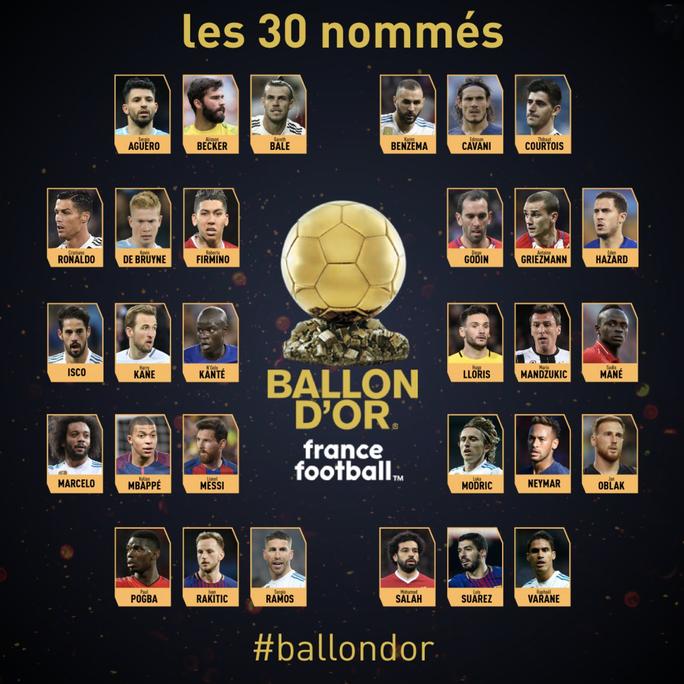Giải thưởng Ballon d'Or nhầm lẫn về Ronaldo? - Ảnh 2.
