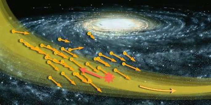 Trái đất lọt vào siêu bão vật chất tối tàng hình - Ảnh 1.