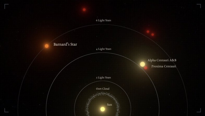 Phát hiện siêu trái đất màu cam cực gần chúng ta - Ảnh 3.
