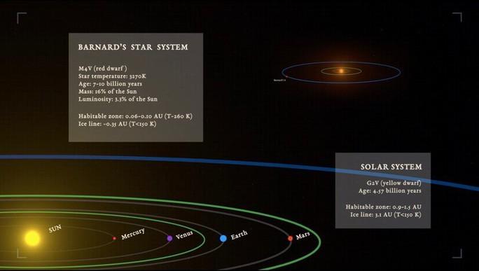 Phát hiện siêu trái đất màu cam cực gần chúng ta - Ảnh 4.