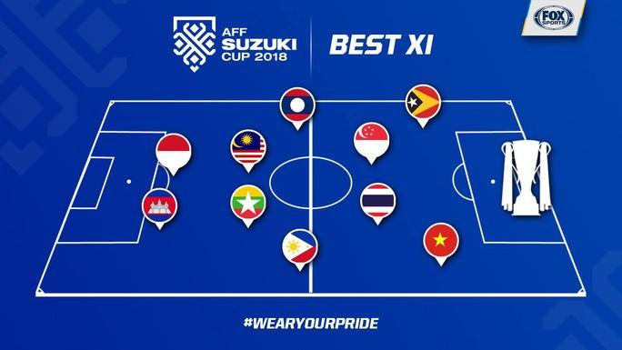 Công Phượng góp mặt ở đội hình tiêu biểu AFF Cup - Ảnh 1.