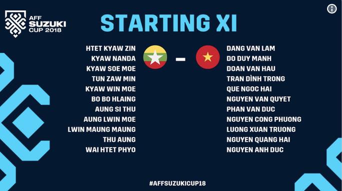 Myanmar - Việt Nam 0-0: Chia điểm tiếc nuối tại Thuwunna - Ảnh 5.