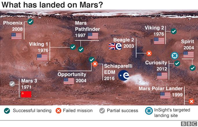 """""""7 phút tử thần"""" của tàu NASA sắp đổ bộ sao Hỏa - Ảnh 1."""