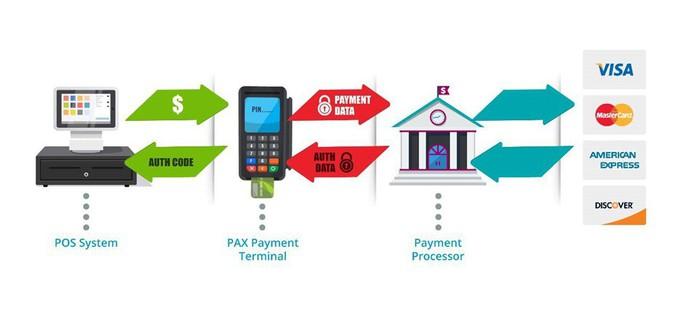 Thông tin khách hàng có thể bị lộ không khi thanh toán tại Thế Giới Di Động? - Ảnh 2.