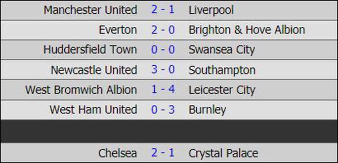 Cất Morata, Chelsea tiếp tục nuôi hi vọng tranh tốp 4 - Ảnh 6.