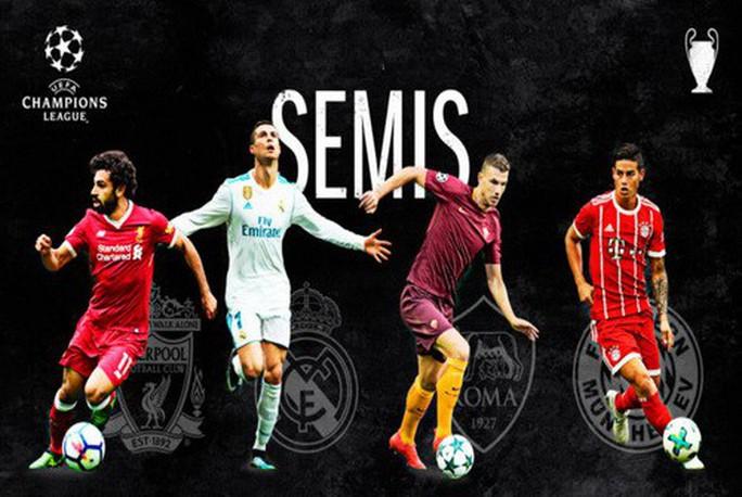 Bayern Munich chạm trán Real Madrid, AS Roma đối đầu Liverpool - Ảnh 6.