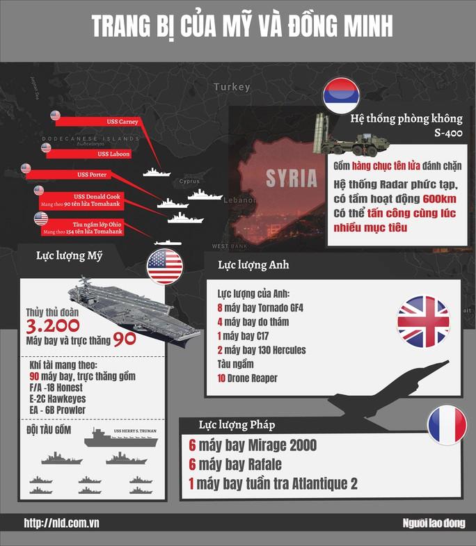 Không kích Syria nhưng Mỹ vẫn né Nga? - Ảnh 3.