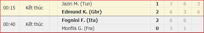 Djokovic phải về nhì tại Rome Open hoặc văng khỏi tốp 20 - Ảnh 5.
