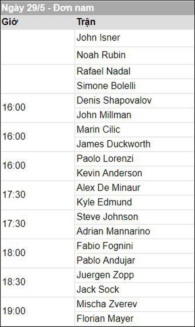 Wawrinka thua sốc, Djokovic lập kỷ lục - Ảnh 6.