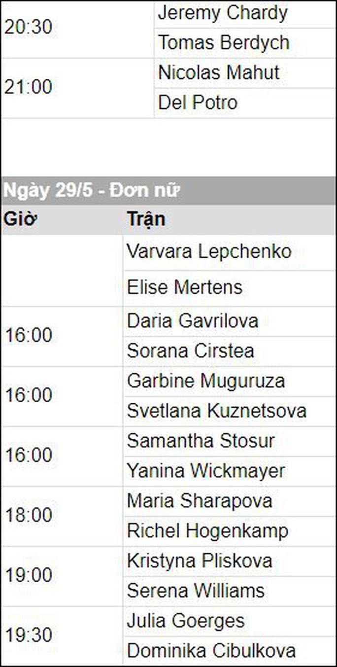 Wawrinka thua sốc, Djokovic lập kỷ lục - Ảnh 7.