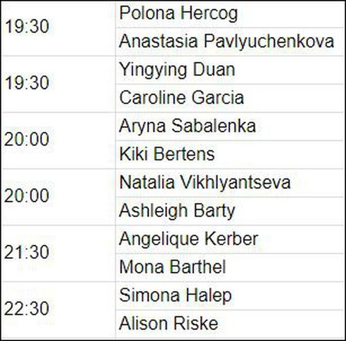 Wawrinka thua sốc, Djokovic lập kỷ lục - Ảnh 8.