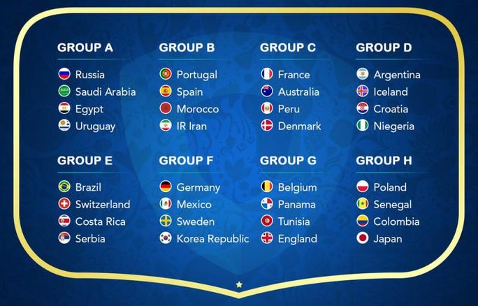 Bảng thi đấu VCK World Cup 2018 - Ảnh 1.
