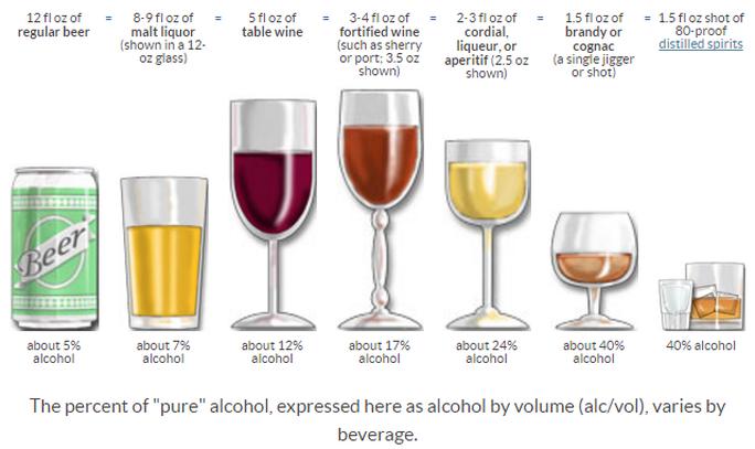 Nguy cơ chết sớm, ung thư vì... không uống rượu bia - Ảnh 2.