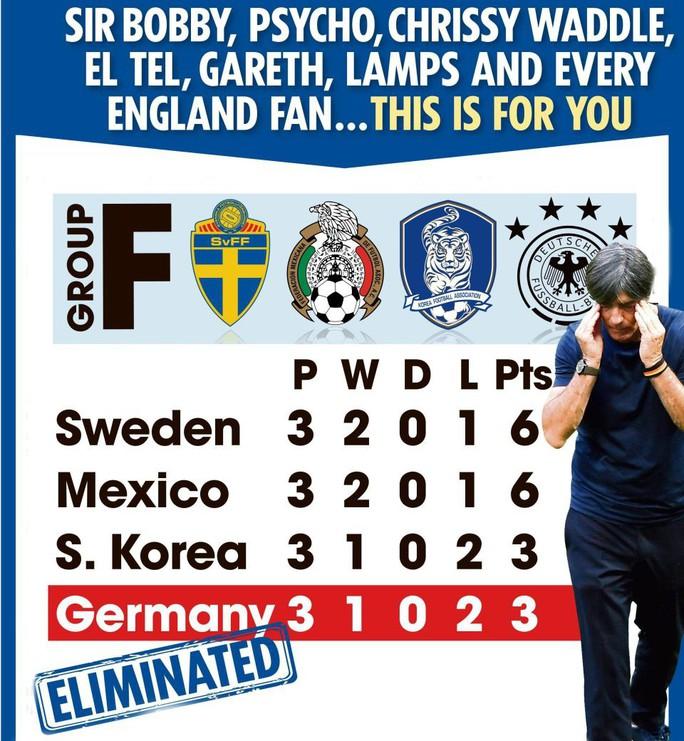 Tuyển Đức bị loại, fan Brazil và Anh háo hức ăn mừng - Ảnh 1.