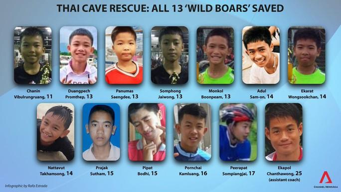 Giải cứu đội bóng mắc kẹt: Thái Lan thở phào... - Ảnh 2.