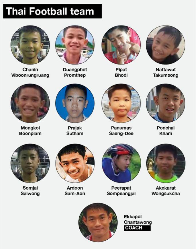Clip: 18 ngày thần kỳ giải cứu đội bóng mắc kẹt ở Thái Lan - Ảnh 3.