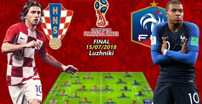 Soi kèo sớm chung kết Pháp - Croatia - Ảnh 1.