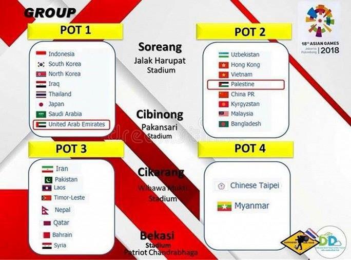 Hy hữu: Indonesia bốc thăm lại ASIAD, Olympic Việt Nam gặp khó - Ảnh 1.