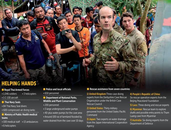 Những người hùng trên tuyến đầu giải cứu đội bóng mắc kẹt trong hang động Thái Lan - Ảnh 2.