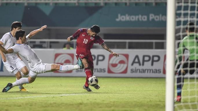 Thái Lan, Myanmar về nước, Olympic Việt Nam gặp Bahrain - Ảnh 2.