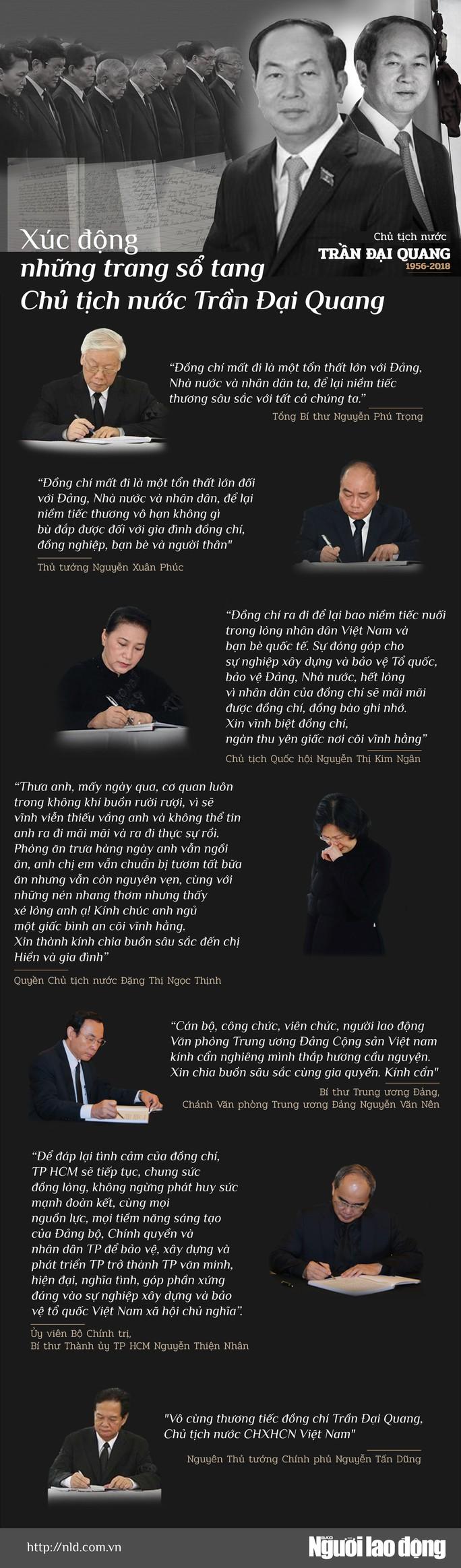 Xúc động những lời tiễn đưa Chủ tịch nước Trần Đại Quang - Ảnh 1.