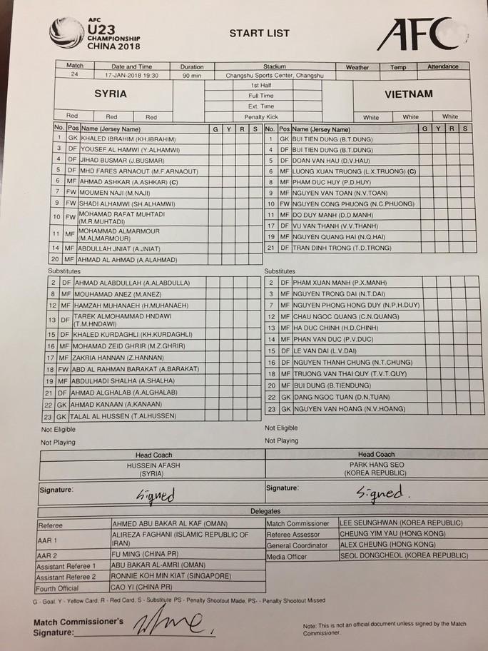 Hòa Syria 0-0, U23 Việt Nam giành vé tứ kết lịch sử - Ảnh 1.