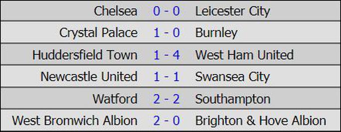 Kane ghi bàn thứ 98 trong chiến thắng 4 sao tại Premier League - Ảnh 6.