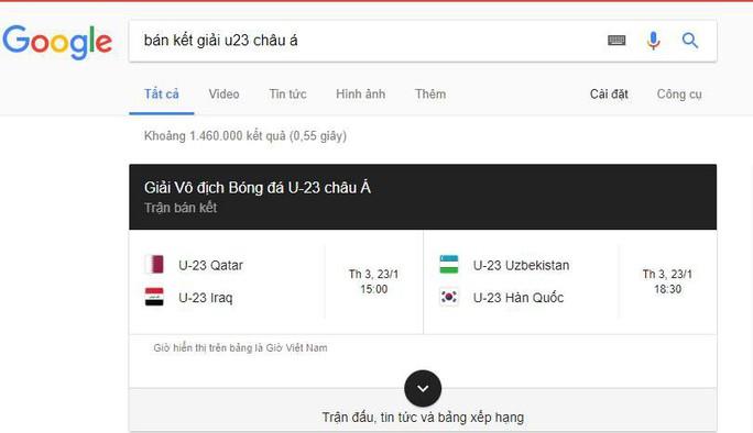 Google không tin U23 Việt Nam vào bán kết - Ảnh 1.