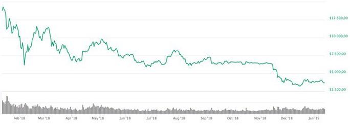 'Cá voi' thức giấc - thị trường Bitcoin sắp biến động lớn? - Ảnh 2.