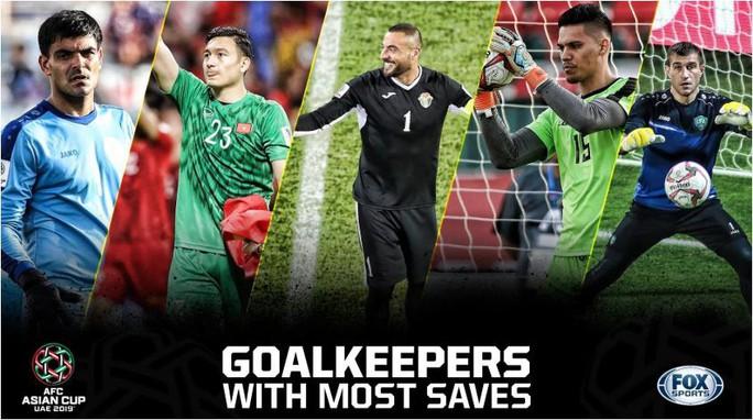 Đặng Văn Lâm lọt top 5 thủ môn xuất sắc nhất châu Á - Ảnh 1.