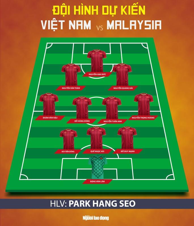 Dự đoán đội hình trận Việt Nam - Malaysia: Bất ngờ là sẽ không có bất ngờ - Ảnh 3.