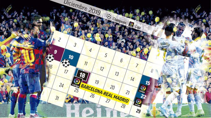 Siêu kinh điển bị hoãn, Real Madrid và Barcelona gặp khó - Ảnh 1.