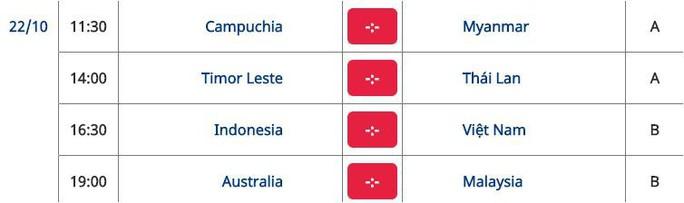 Việt Nam thắng kịch tính Úc ngày ra quân Giải Futsal Đông Nam Á - Ảnh 6.