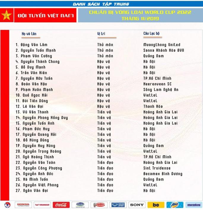 HLV Park Hang-seo vẫn gọi Việt Phong, lãng quên Trần Minh Vương - Ảnh 2.