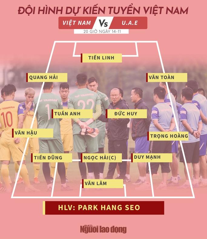 Đội hình đấu UAE: thầy Park có tin dùng Công Phượng? - Ảnh 2.