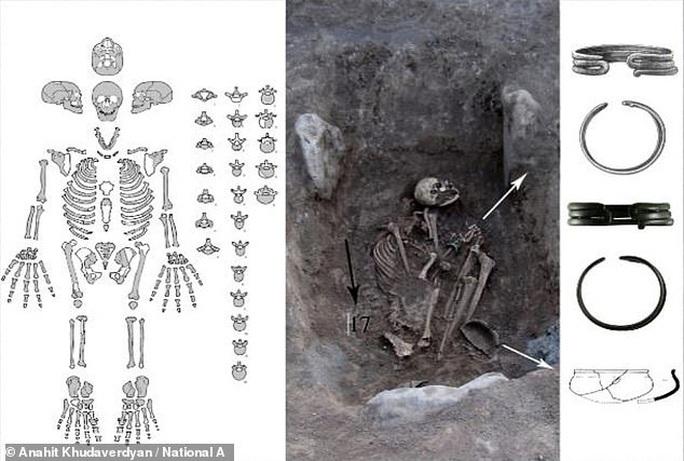 Bí ẩn mộ cổ công chúa chiến binh 2.500 tuổi: nữ quốc Amazon có thật? - Ảnh 1.