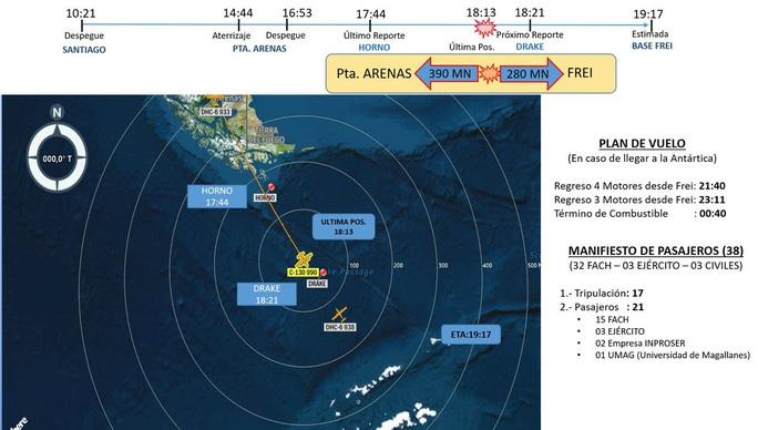 Máy bay chở 38 người tới Nam Cực mất tích - Ảnh 1.