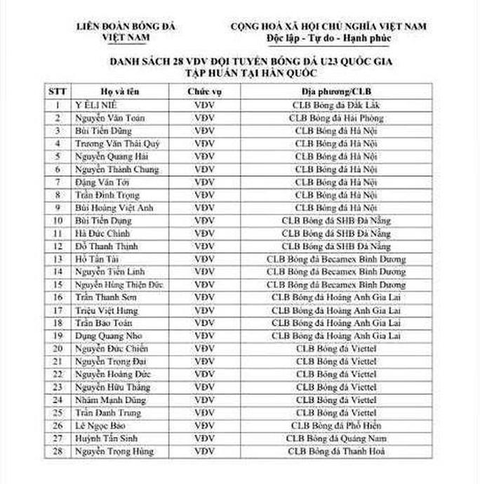 HLV Park Hang-seo gạch tên Đoàn Văn Hậu trong danh sách chuẩn bị giải U23 châu Á - Ảnh 1.