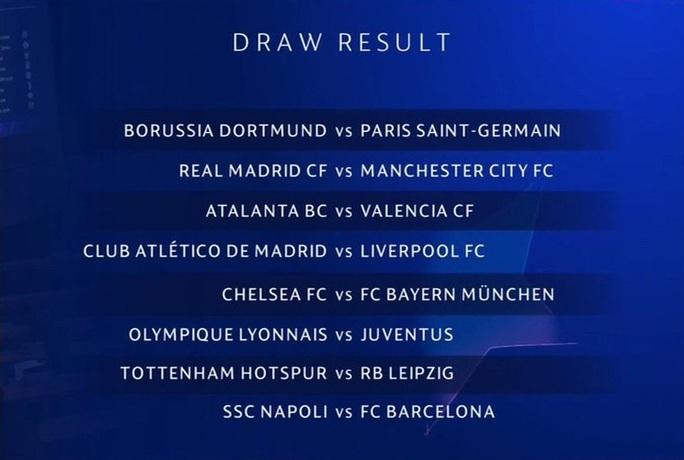 Real Madrid đại chiến Man City, Liverpool đối đầu Atletico Madrid - Ảnh 1.