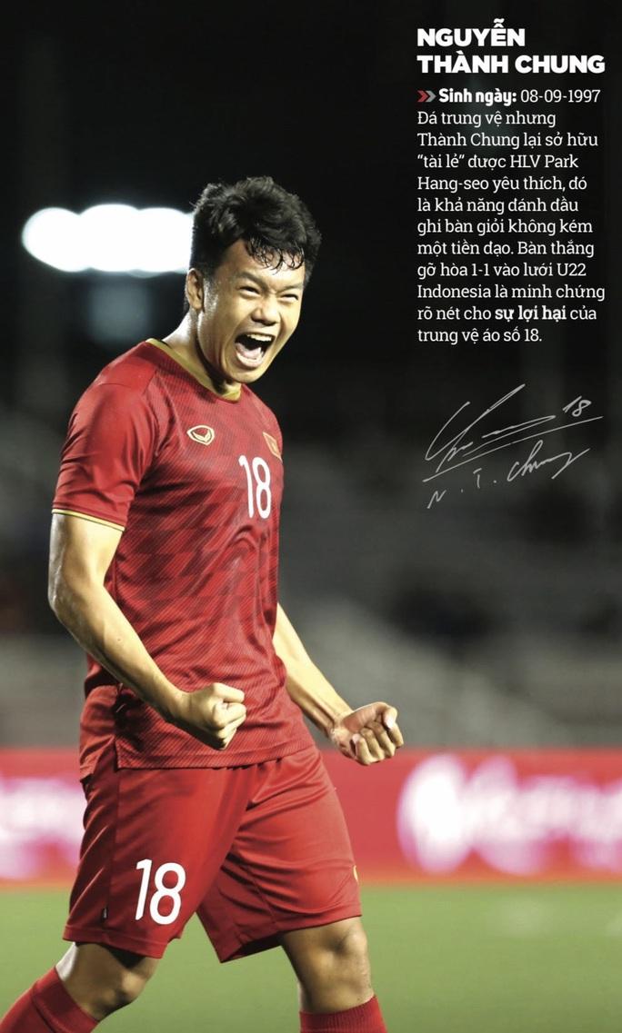 Ấn phẩm đặc biệt chân dung các nhà vô địch bóng đá SEA Games 2019 - Ảnh 2.